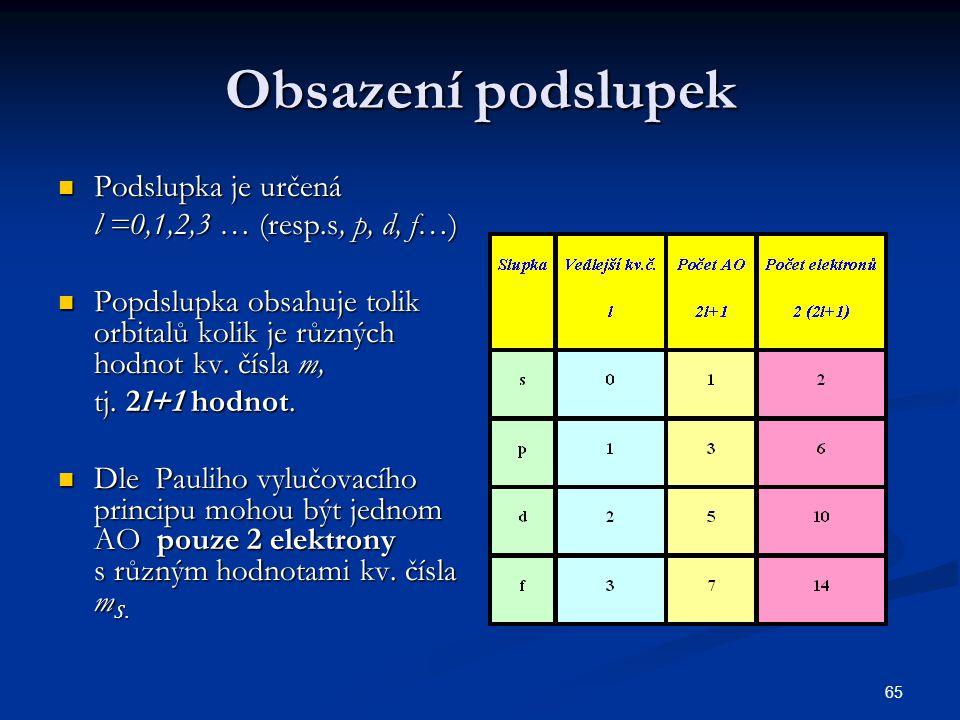 65 Obsazení podslupek Podslupka je určená Podslupka je určená l =0,1,2,3 … (resp.s, p, d, f…) Popdslupka obsahuje tolik orbitalů kolik je různých hodn