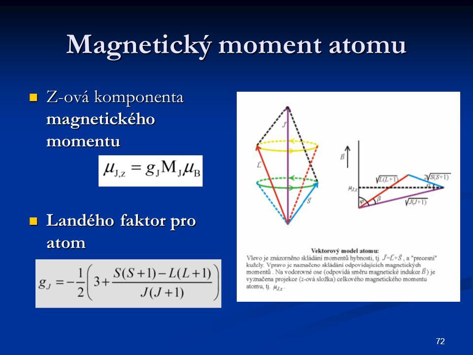 72 Magnetický moment atomu Z-ová komponenta magnetického momentu Z-ová komponenta magnetického momentu Landého faktor pro atom Landého faktor pro atom