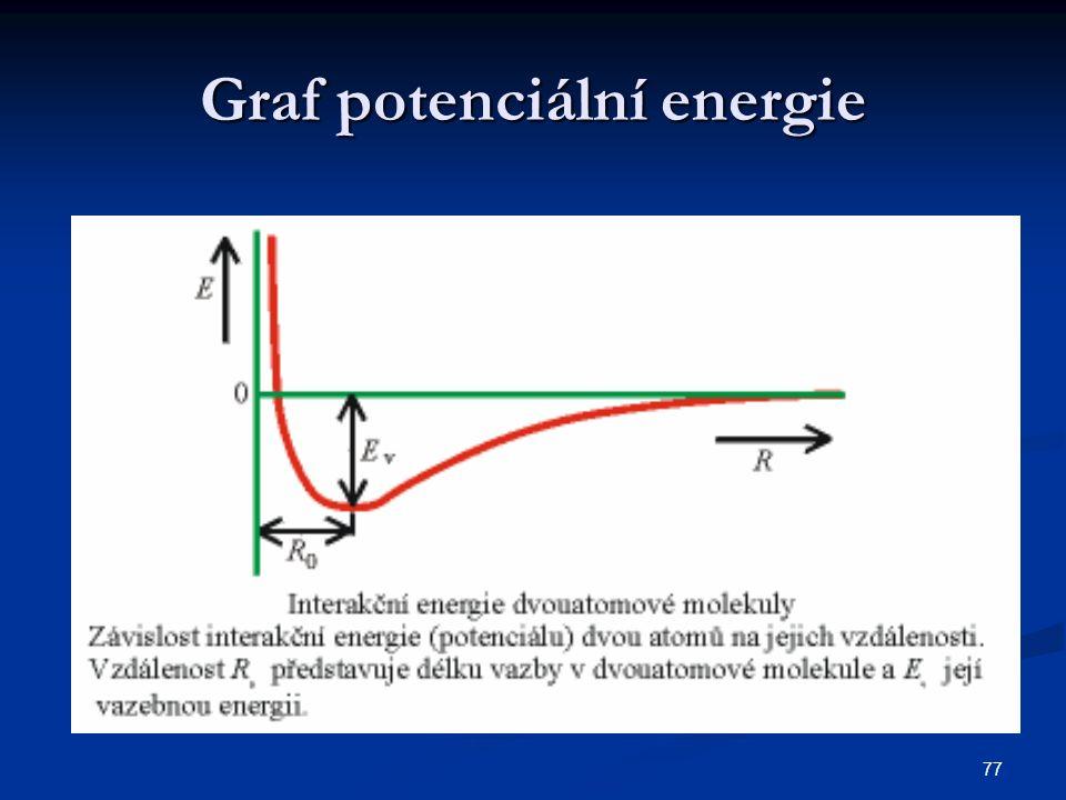 77 Graf potenciální energie