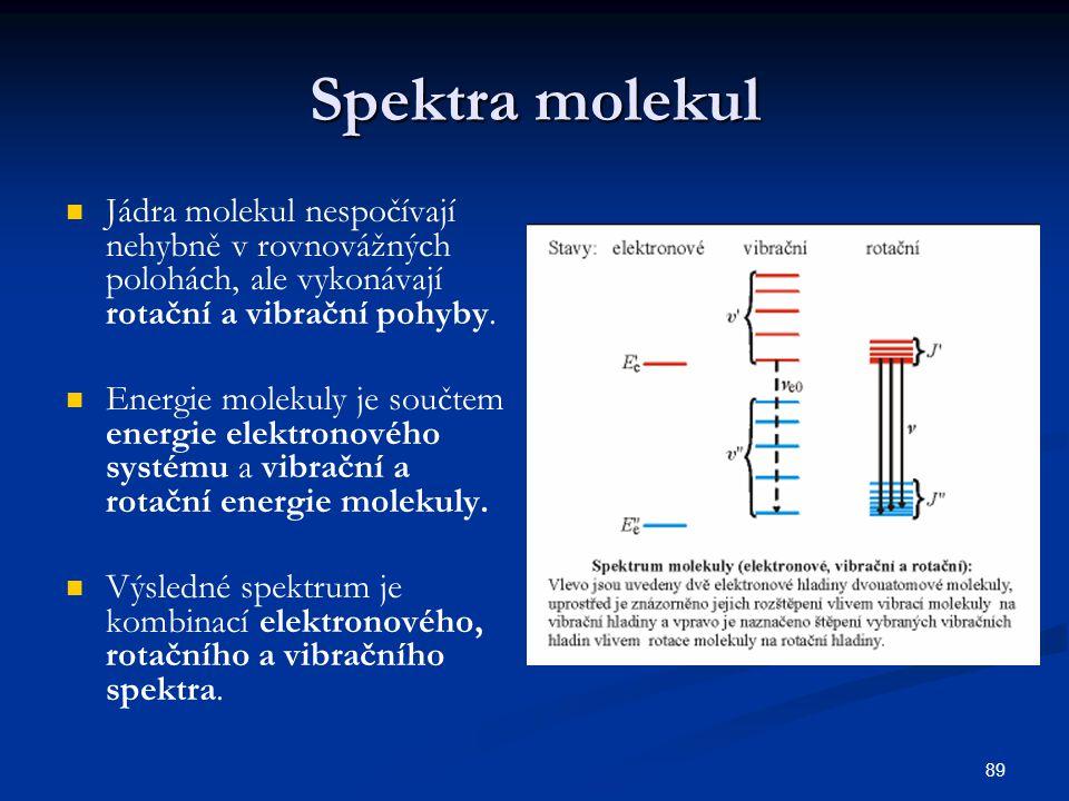 89 Spektra molekul Jádra molekul nespočívají nehybně v rovnovážných polohách, ale vykonávají rotační a vibrační pohyby. Energie molekuly je součtem en