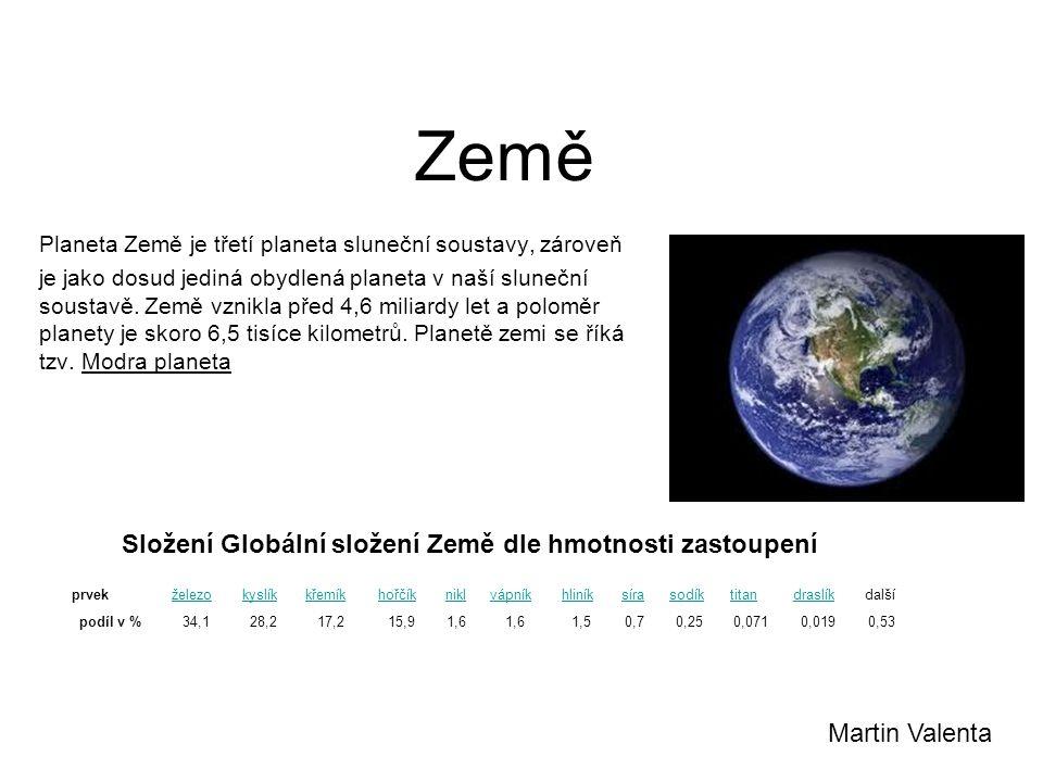 Země Planeta Země je třetí planeta sluneční soustavy, zároveň je jako dosud jediná obydlená planeta v naší sluneční soustavě. Země vznikla před 4,6 mi