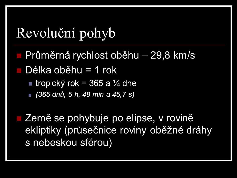 Revoluční pohyb Průměrná rychlost oběhu – 29,8 km/s Délka oběhu = 1 rok tropický rok = 365 a ¼ dne (365 dnů, 5 h, 48 min a 45,7 s) Země se pohybuje po