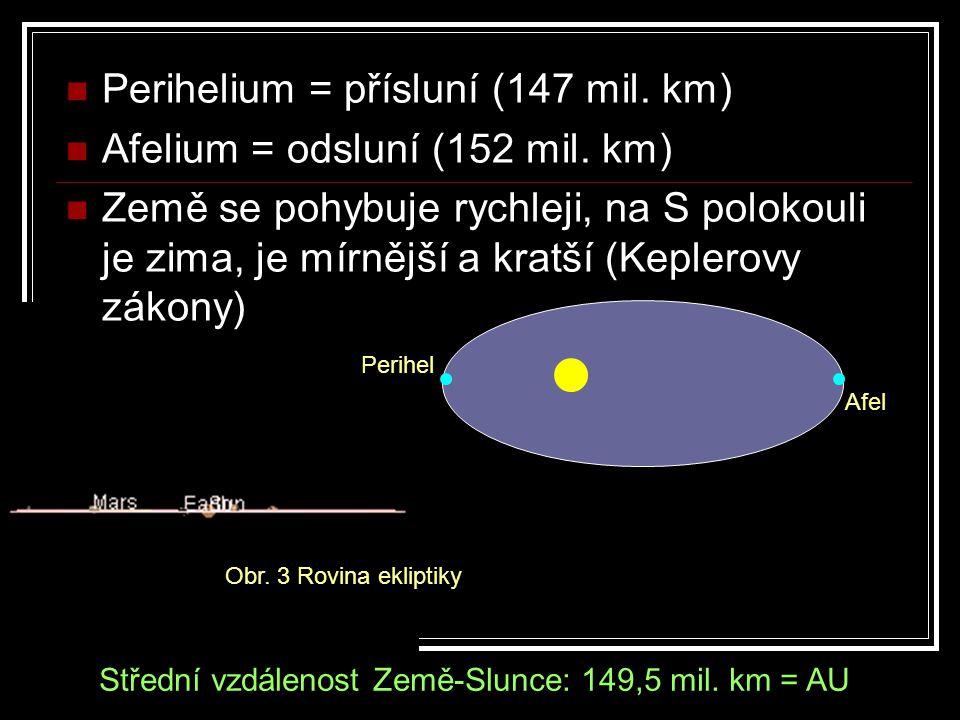 Perihelium = přísluní (147 mil. km) Afelium = odsluní (152 mil. km) Země se pohybuje rychleji, na S polokouli je zima, je mírnější a kratší (Keplerovy