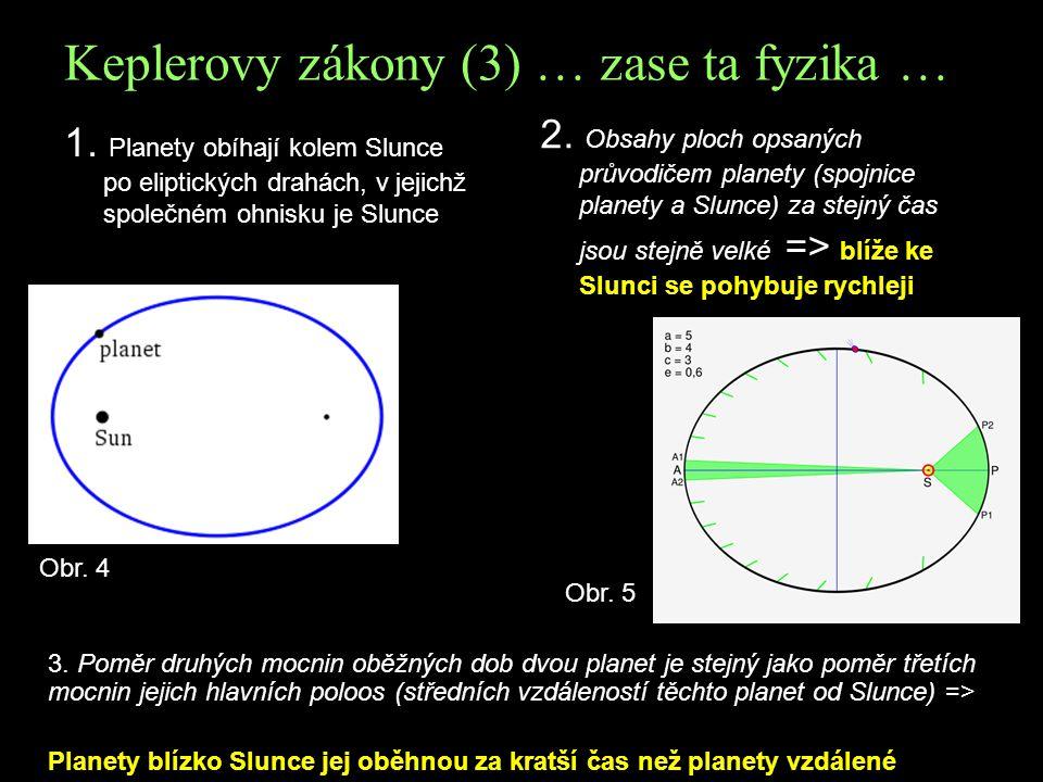 Keplerovy zákony (3) … zase ta fyzika … 1. Planety obíhají kolem Slunce po eliptických drahách, v jejichž společném ohnisku je Slunce 2. Obsahy ploch