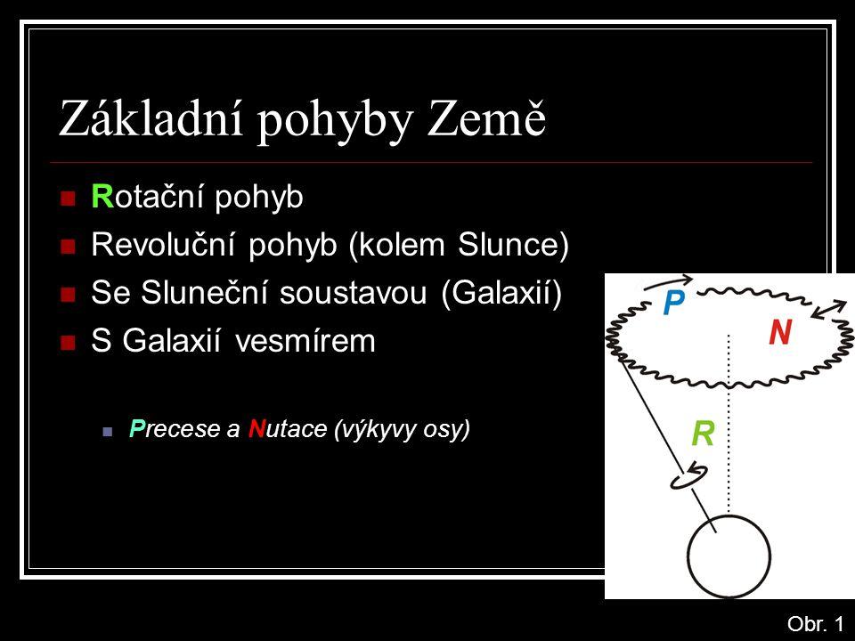 Základní pohyby Země Rotační pohyb Revoluční pohyb (kolem Slunce) Se Sluneční soustavou (Galaxií) S Galaxií vesmírem Precese a Nutace (výkyvy osy) Obr