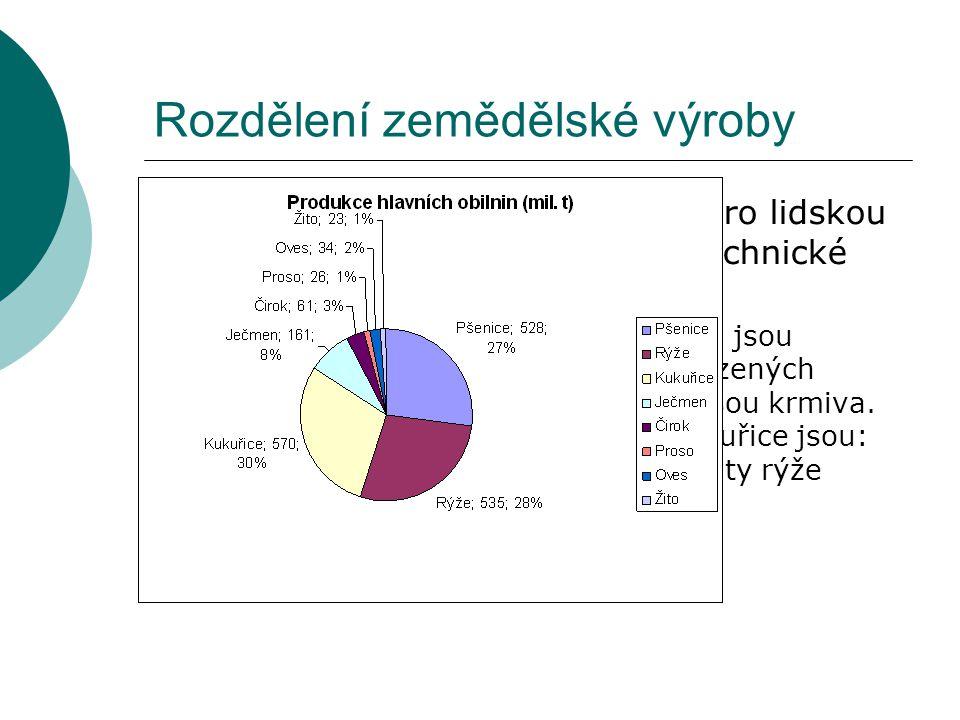 b) Olejniny: sója, slunečnice, bavlník, řepka olejná, podzemnice olejná, len, olivovník, palma kokosová, palma olejná c) Hlíznaté rostliny: potravina, krmivo, výroba cukru, škrobu a lihu - Brambory (Čína, Rusko, Polsko), batáty, maniok, jamy - Cukrová řepa, cukrová třtina d) Ovoce a zelenina: nemají velkou výživovou hodnotu, ale obsahují vitaminy - citrusy, banány, jablka, vinná réva, rajčata, zelí