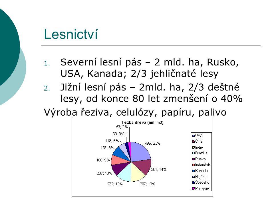 Zdroje:  Kašparovský, K.:Zeměpis 1 v kostce pro střední školy.