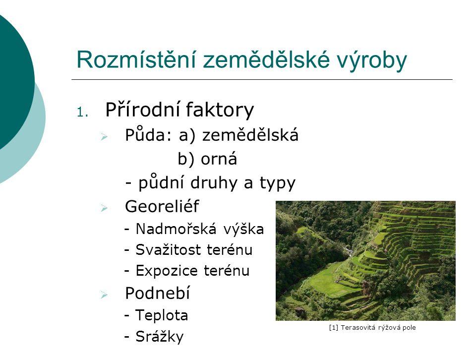 Rozmístění zemědělské výroby 1. Přírodní faktory  Půda: a) zemědělská b) orná - půdní druhy a typy  Georeliéf - Nadmořská výška - Svažitost terénu -