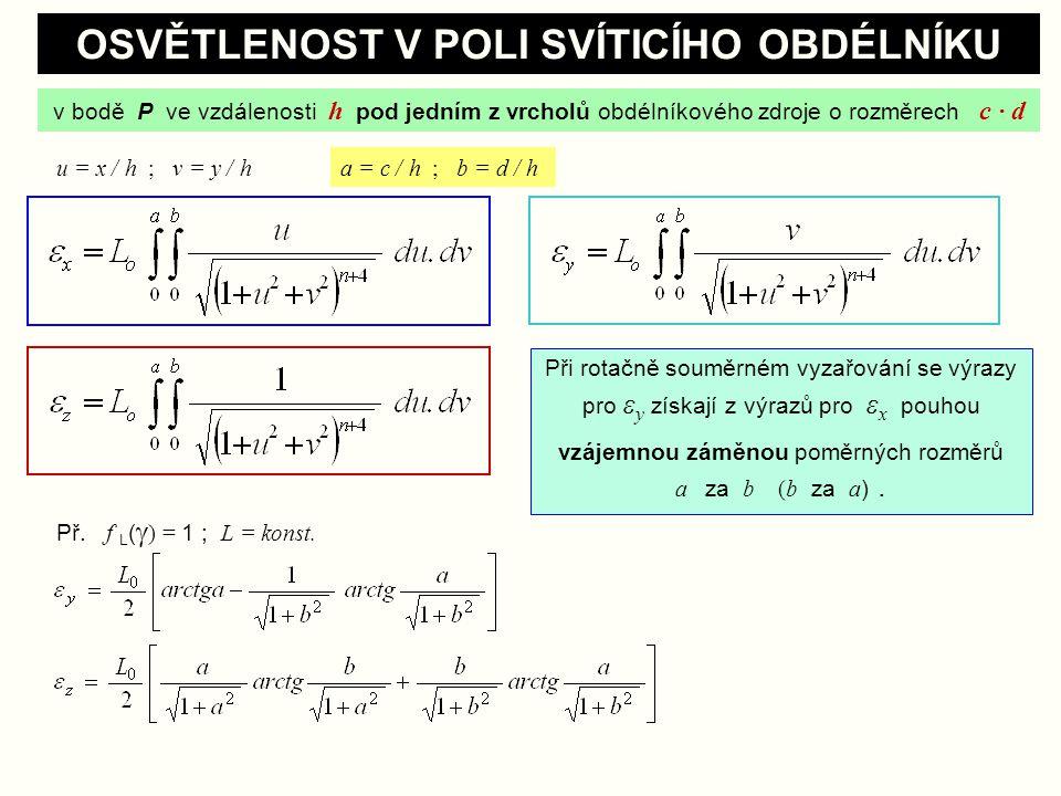 OSVĚTLENOST V POLI SVÍTICÍHO OBDÉLNÍKU v bodě P ve vzdálenosti h pod jedním z vrcholů obdélníkového zdroje o rozměrech c · d a = c / h ; b = d / h Při