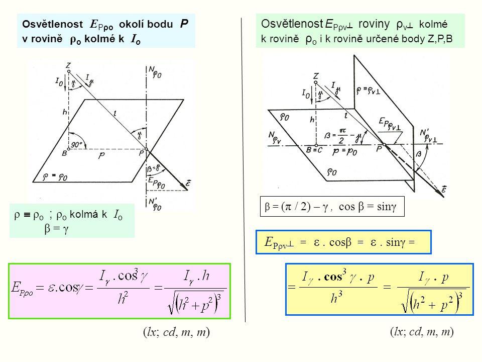 Osvětlenost E Pρo okolí bodu P v rovině ρ o kolmé k I o ρ  ρ o ; ρ o kolmá k I o β = γ (lx; cd, m, m) β = (π / 2) – γ, cos β = sinγ Pρv ┴. =. E Pρv ┴