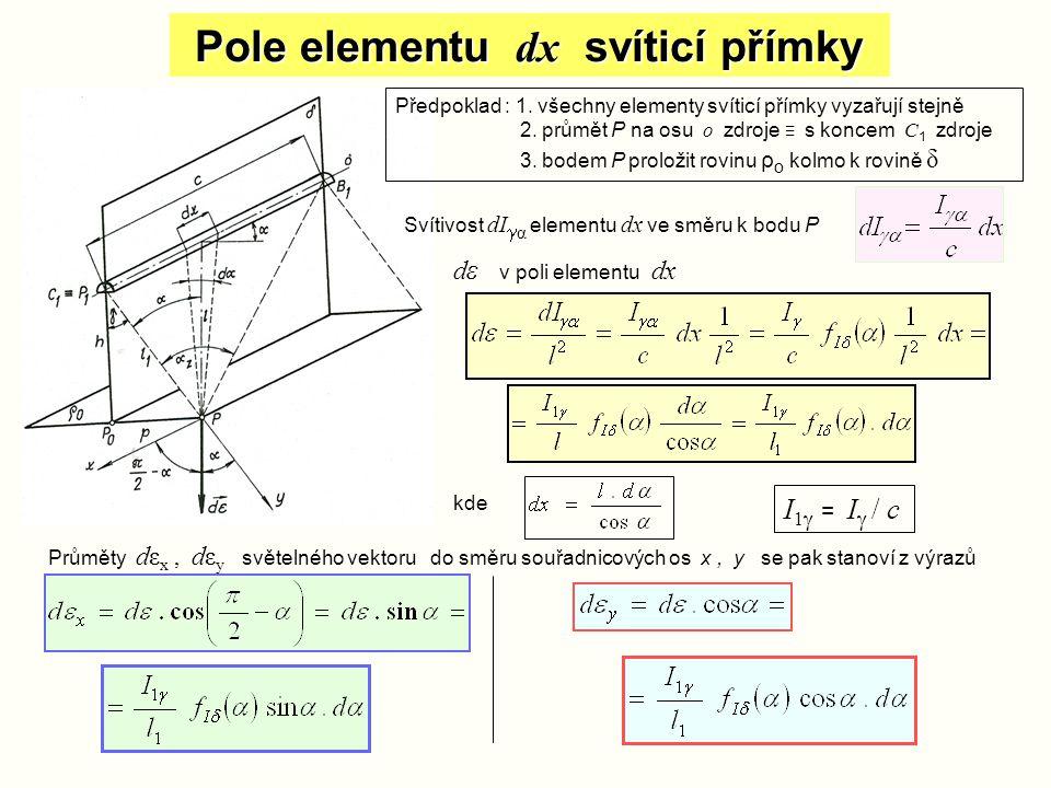 Pole elementu dx svíticí přímky Předpoklad : 1. všechny elementy svíticí přímky vyzařují stejně 2. průmět P na osu o zdroje ≡ s koncem C 1 zdroje 3. b