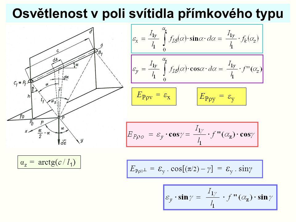 Osvětlenost v poli svítidla přímkového typu α z = arctg(c / l 1 ) E Pρv = ε x E Pρy = ε y E Pρ׀׀┴ = ε y. cos[ (π/ 2 )  γ] = ε y. sinγ