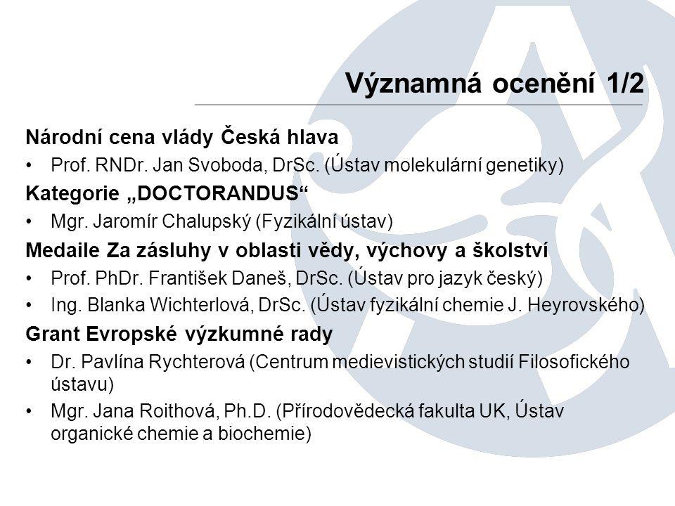 """Národní cena vlády Česká hlava Prof. RNDr. Jan Svoboda, DrSc. (Ústav molekulární genetiky) Kategorie """"DOCTORANDUS"""" Mgr. Jaromír Chalupský (Fyzikální ú"""