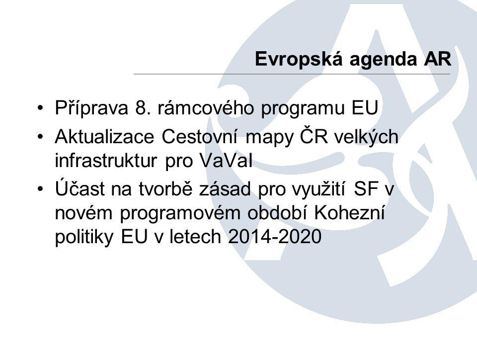 Příprava 8. rámcového programu EU Aktualizace Cestovní mapy ČR velkých infrastruktur pro VaVaI Účast na tvorbě zásad pro využití SF v novém programové