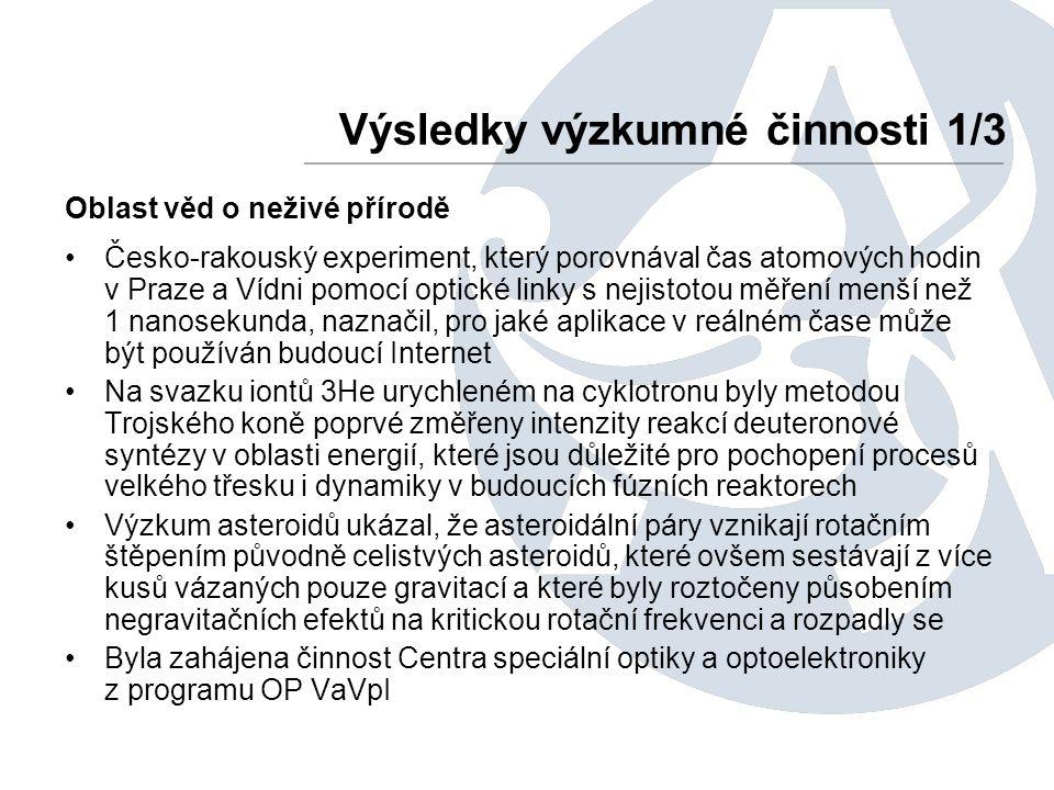 Oblast věd o neživé přírodě Česko-rakouský experiment, který porovnával čas atomových hodin v Praze a Vídni pomocí optické linky s nejistotou měření menší než 1 nanosekunda, naznačil, pro jaké aplikace v reálném čase může být používán budoucí Internet Na svazku iontů 3He urychleném na cyklotronu byly metodou Trojského koně poprvé změřeny intenzity reakcí deuteronové syntézy v oblasti energií, které jsou důležité pro pochopení procesů velkého třesku i dynamiky v budoucích fúzních reaktorech Výzkum asteroidů ukázal, že asteroidální páry vznikají rotačním štěpením původně celistvých asteroidů, které ovšem sestávají z více kusů vázaných pouze gravitací a které byly roztočeny působením negravitačních efektů na kritickou rotační frekvenci a rozpadly se Byla zahájena činnost Centra speciální optiky a optoelektroniky z programu OP VaVpI Výsledky výzkumné činnosti 1/3