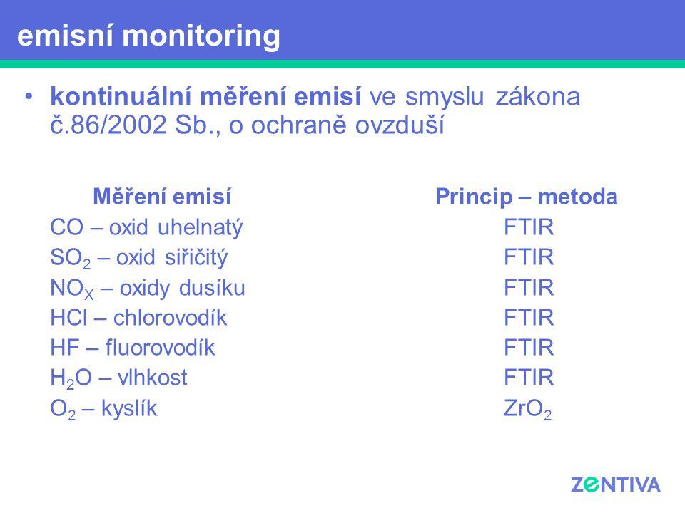 kontinuální měření emisí ve smyslu zákona č.86/2002 Sb., o ochraně ovzduší Měření emisíPrincip – metoda CO – oxid uhelnatýFTIR SO 2 – oxid siřičitýFTI