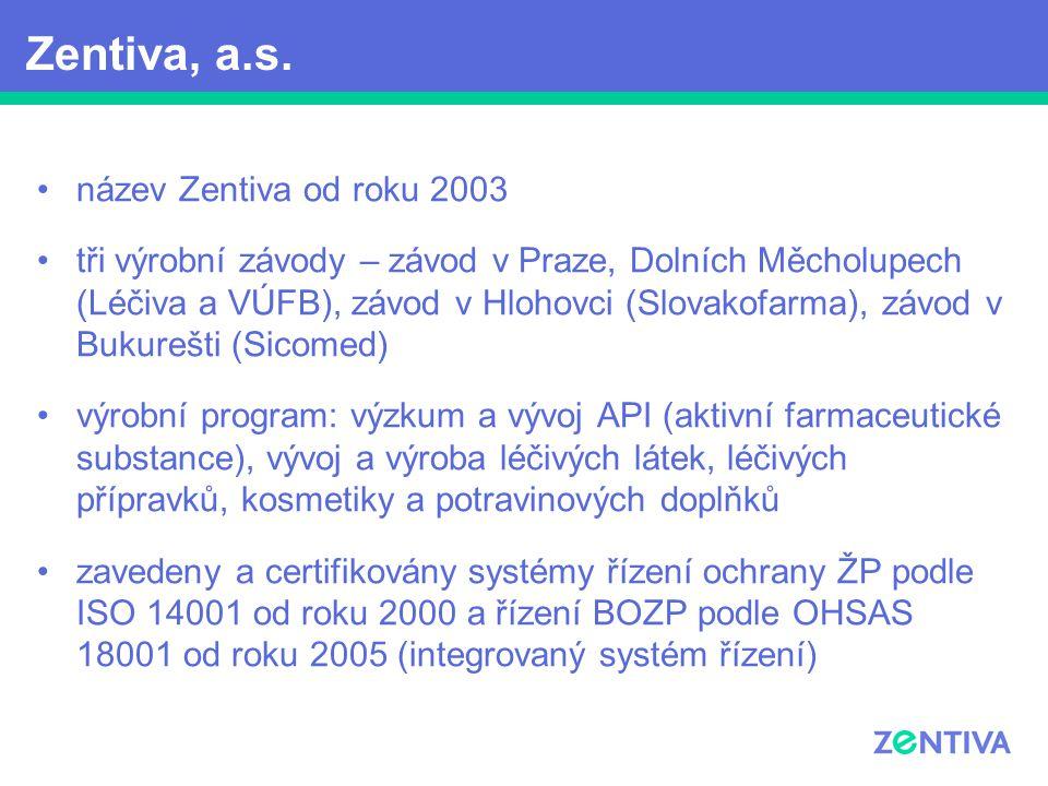 název Zentiva od roku 2003 tři výrobní závody – závod v Praze, Dolních Měcholupech (Léčiva a VÚFB), závod v Hlohovci (Slovakofarma), závod v Bukurešti