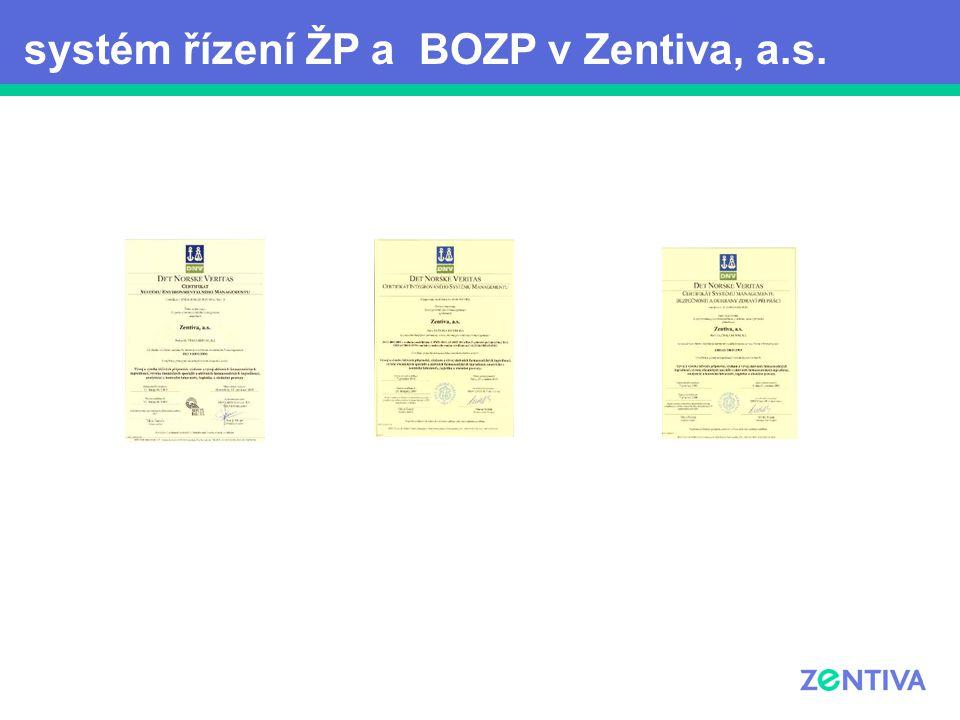 systém řízení ŽP a BOZP v Zentiva, a.s.