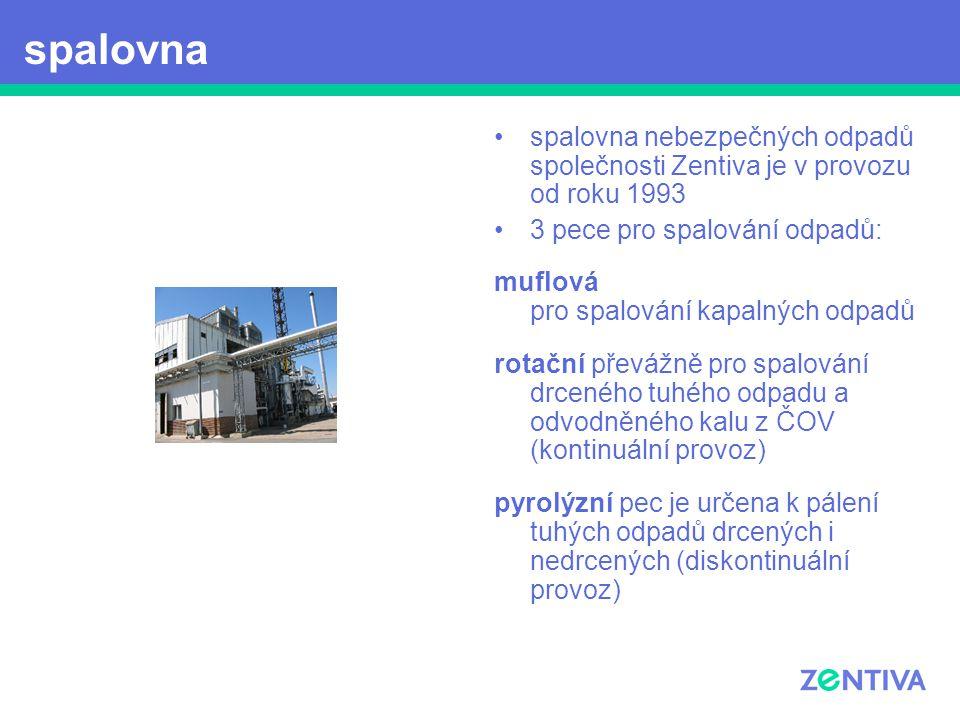 spalovna nebezpečných odpadů společnosti Zentiva je v provozu od roku 1993 3 pece pro spalování odpadů: muflová pro spalování kapalných odpadů rotační