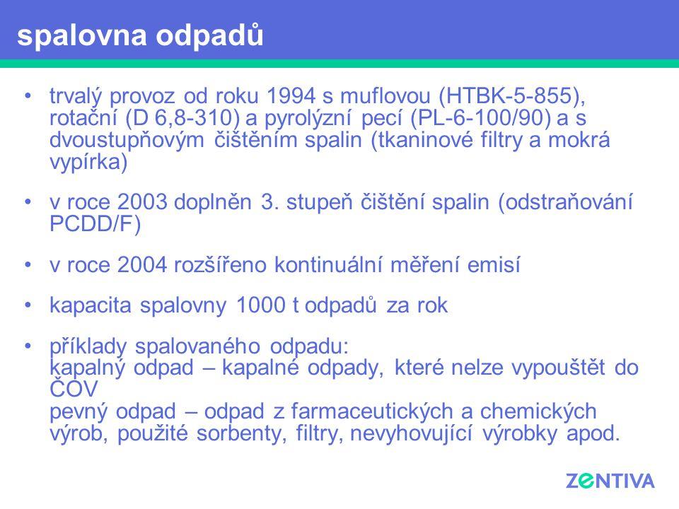 trvalý provoz od roku 1994 s muflovou (HTBK-5-855), rotační (D 6,8-310) a pyrolýzní pecí (PL-6-100/90) a s dvoustupňovým čištěním spalin (tkaninové fi