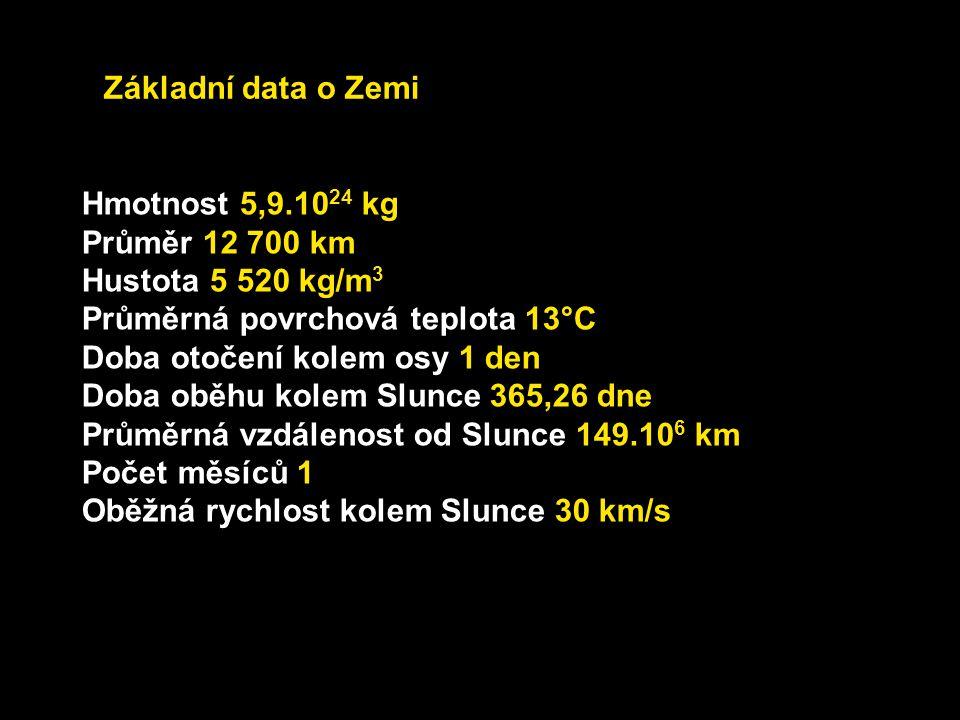 Základní data o Zemi Hmotnost 5,9.10 24 kg Průměr 12 700 km Hustota 5 520 kg/m 3 Průměrná povrchová teplota 13°C Doba otočení kolem osy 1 den Doba obě