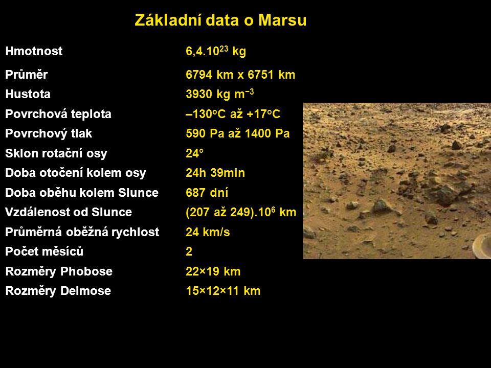 Hmotnost6,4.10 23 kg Průměr6794 km x 6751 km Hustota3930 kg m −3 Povrchová teplota–130 o C až +17 o C Povrchový tlak590 Pa až 1400 Pa Sklon rotační os