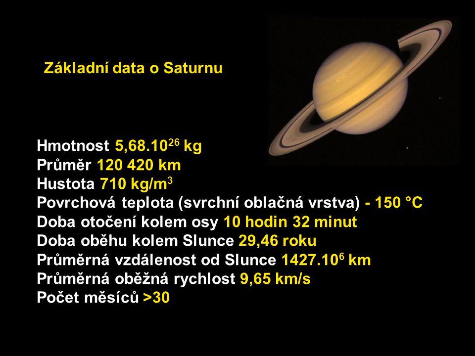 Základní data o Saturnu Hmotnost 5,68.10 26 kg Průměr 120 420 km Hustota 710 kg/m 3 Povrchová teplota (svrchní oblačná vrstva) - 150 °C Doba otočení k