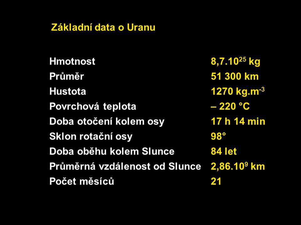 Hmotnost 8,7.10 25 kg Průměr51 300 km Hustota1270 kg.m -3 Povrchová teplota – 220 °C Doba otočení kolem osy 17 h 14 min Sklon rotační osy 98° Doba obě