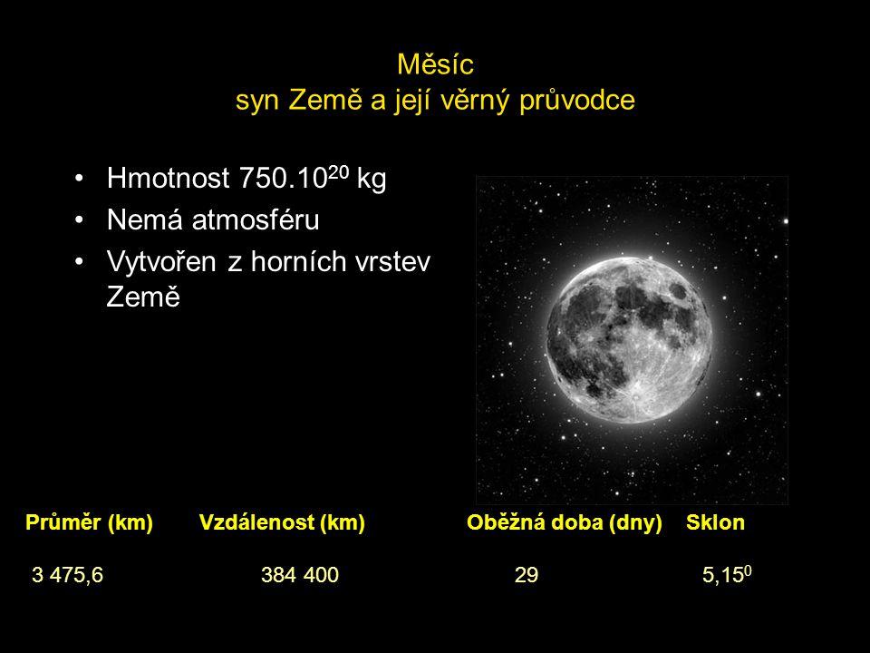 Měsíc syn Země a její věrný průvodce Hmotnost 750.10 20 kg Nemá atmosféru Vytvořen z horních vrstev Země Průměr (km) Vzdálenost (km) Oběžná doba (dny)