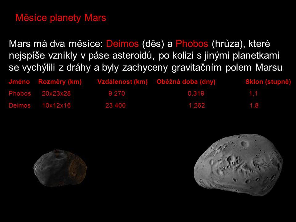 Mars má dva měsíce: Deimos (děs) a Phobos (hrůza), které nejspíše vznikly v páse asteroidů, po kolizi s jinými planetkami se vychýlili z dráhy a byly