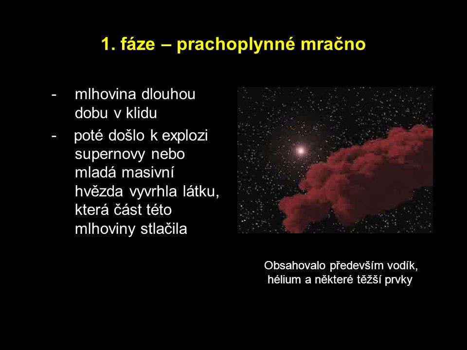 1. fáze – prachoplynné mračno -mlhovina dlouhou dobu v klidu - poté došlo k explozi supernovy nebo mladá masivní hvězda vyvrhla látku, která část této