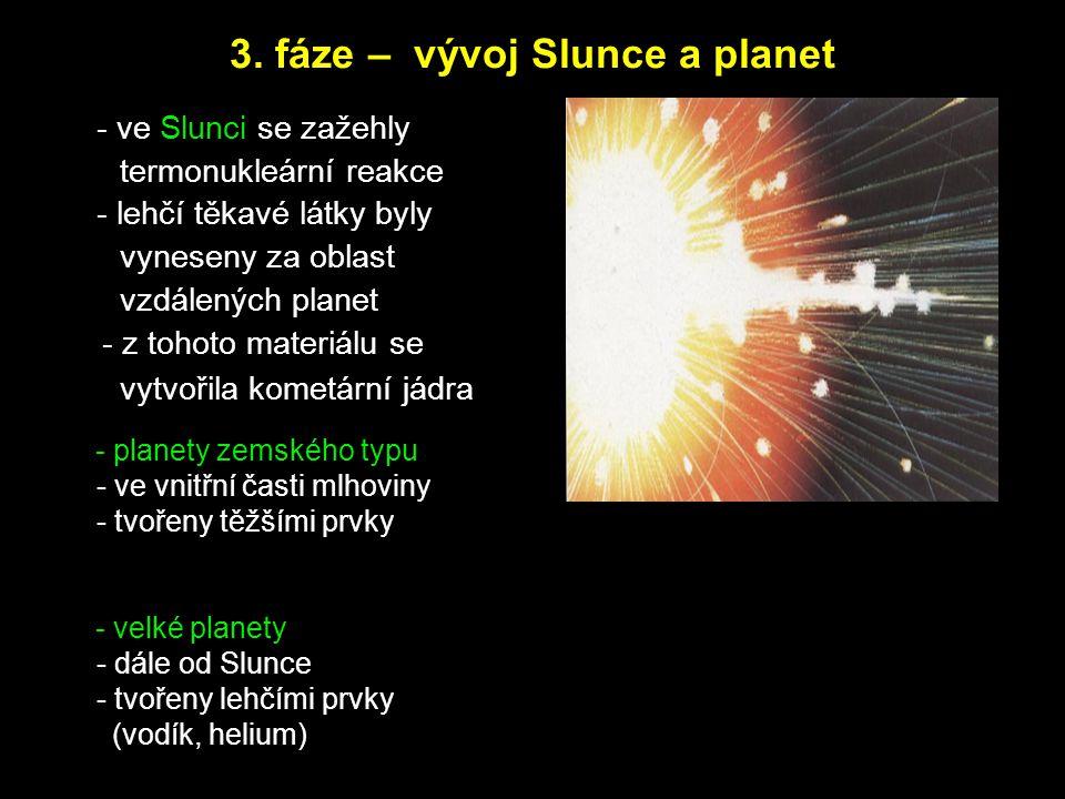 3. fáze – vývoj Slunce a planet - ve Slunci se zažehly termonukleární reakce - lehčí těkavé látky byly vyneseny za oblast vzdálených planet - z tohoto