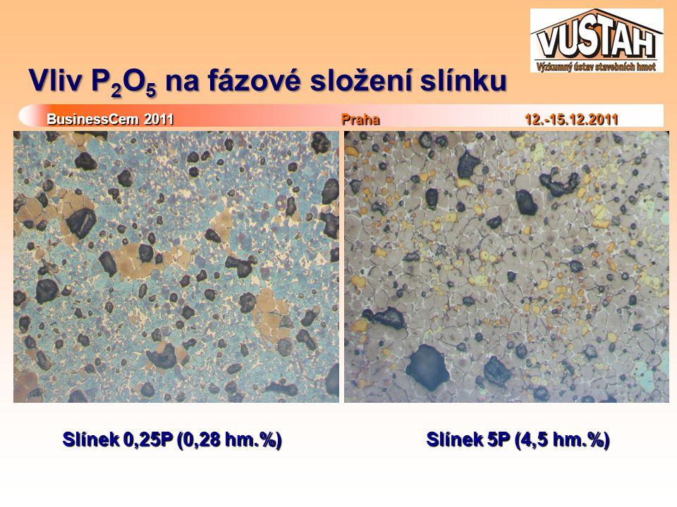 BusinessCem 2011Praha 12.-15.12.2011 BusinessCem 2011 Praha 12.-15.12.2011 Vliv P 2 O 5 na fázové složení slínku Slínek 0,25P (0,28 hm.%) Slínek 5P (4,5 hm.%) Slínek 0,25P (0,28 hm.%) Slínek 5P (4,5 hm.%)