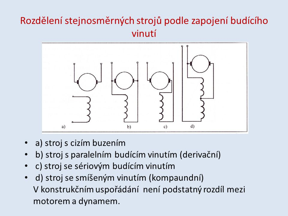 Rozdělení stejnosměrných strojů podle zapojení budícího vinutí a) stroj s cizím buzením b) stroj s paralelním budícím vinutím (derivační) c) stroj se