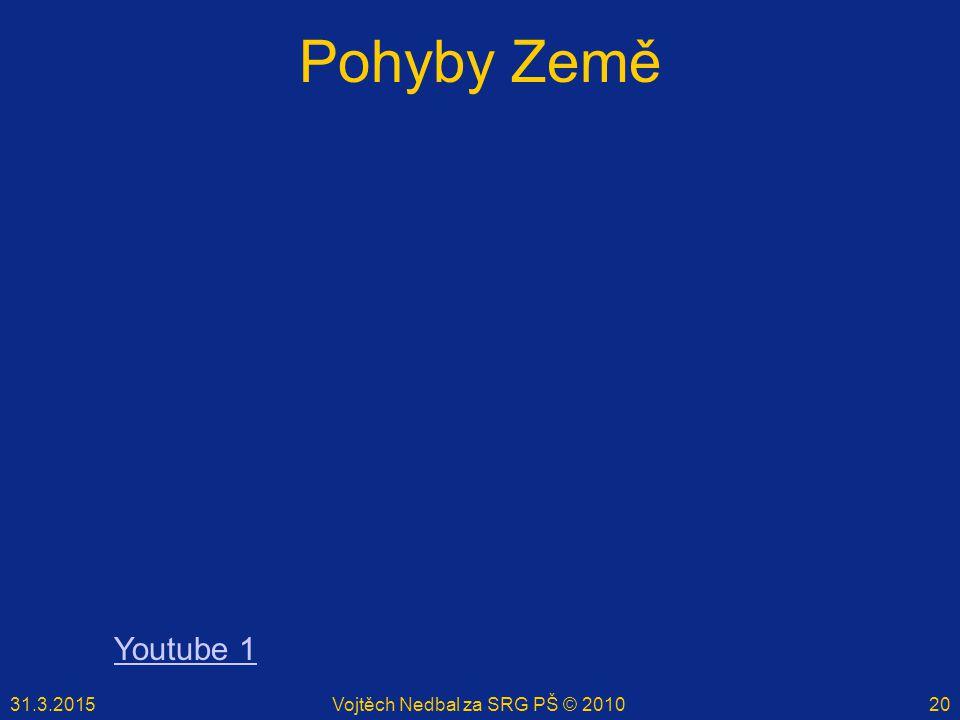 31.3.2015Vojtěch Nedbal za SRG PŠ © 201020 Pohyby Země Youtube 1