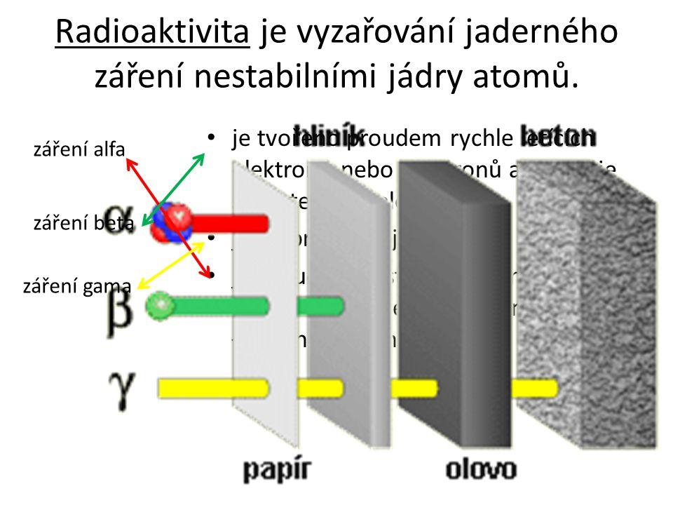 Jaderné štěpení - spojovačka jádro uranu dva štěpné produkty pomalý neutron uvolněné elektromagnetické záření nestabilní nuklid štěpná reakce rychlé neutrony zpomaluje rychlé neutrony zpomalený neutron Pohlcovač rychlých neutronů