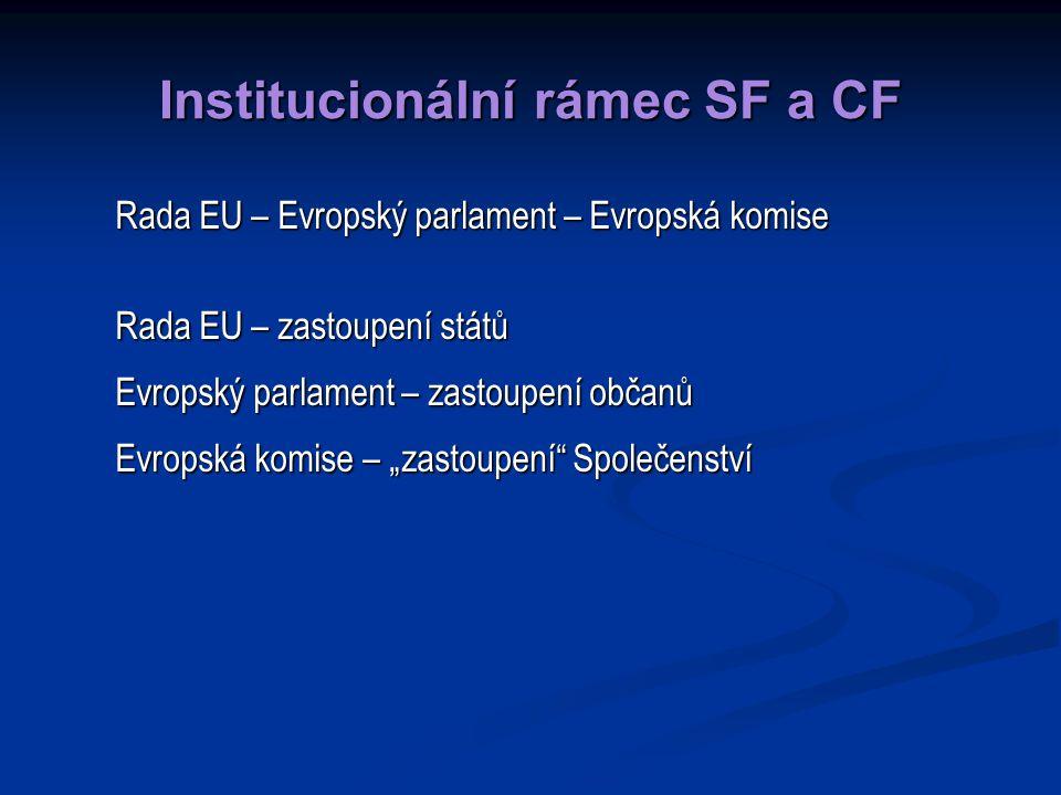 """Institucionální rámec SF a CF Rada EU – Evropský parlament – Evropská komise Rada EU – zastoupení států Evropský parlament – zastoupení občanů Evropská komise – """"zastoupení Společenství"""
