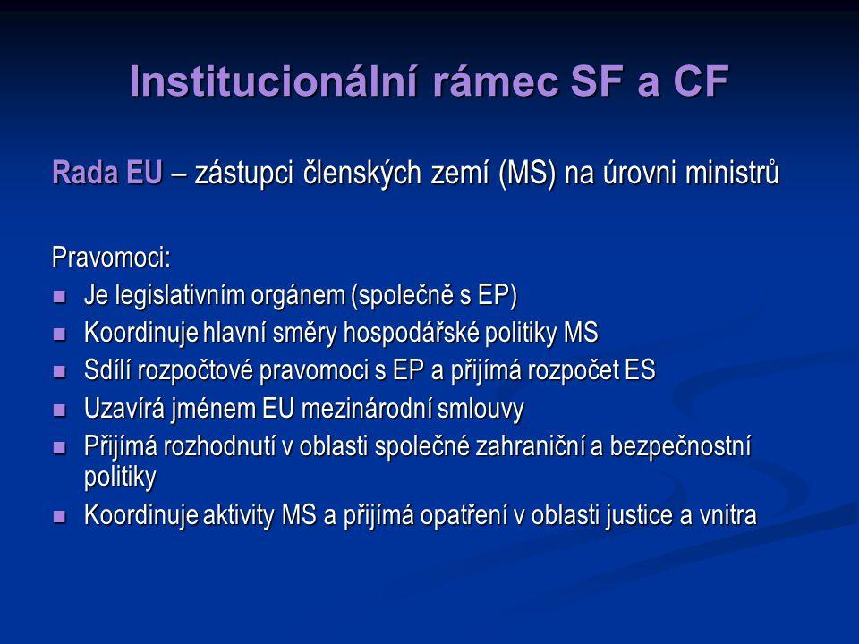 Institucionální rámec SF a CF Rada EU – zástupci členských zemí (MS) na úrovni ministrů Pravomoci: Je legislativním orgánem (společně s EP) Je legislativním orgánem (společně s EP) Koordinuje hlavní směry hospodářské politiky MS Koordinuje hlavní směry hospodářské politiky MS Sdílí rozpočtové pravomoci s EP a přijímá rozpočet ES Sdílí rozpočtové pravomoci s EP a přijímá rozpočet ES Uzavírá jménem EU mezinárodní smlouvy Uzavírá jménem EU mezinárodní smlouvy Přijímá rozhodnutí v oblasti společné zahraniční a bezpečnostní politiky Přijímá rozhodnutí v oblasti společné zahraniční a bezpečnostní politiky Koordinuje aktivity MS a přijímá opatření v oblasti justice a vnitra Koordinuje aktivity MS a přijímá opatření v oblasti justice a vnitra