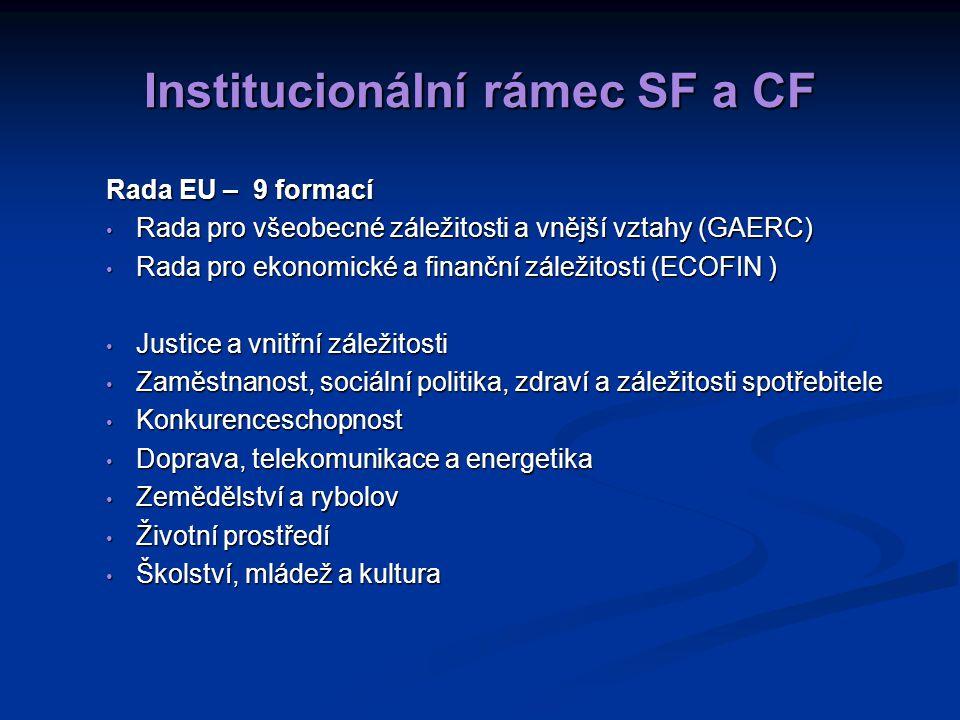 Institucionální rámec SF a CF Rada EU – 9 formací Rada pro všeobecné záležitosti a vnější vztahy (GAERC) Rada pro všeobecné záležitosti a vnější vztahy (GAERC) Rada pro ekonomické a finanční záležitosti (ECOFIN ) Rada pro ekonomické a finanční záležitosti (ECOFIN ) Justice a vnitřní záležitosti Justice a vnitřní záležitosti Zaměstnanost, sociální politika, zdraví a záležitosti spotřebitele Zaměstnanost, sociální politika, zdraví a záležitosti spotřebitele Konkurenceschopnost Konkurenceschopnost Doprava, telekomunikace a energetika Doprava, telekomunikace a energetika Zemědělství a rybolov Zemědělství a rybolov Životní prostředí Životní prostředí Školství, mládež a kultura Školství, mládež a kultura