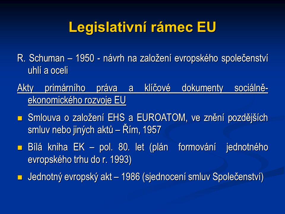 Legislativní rámec EU R.