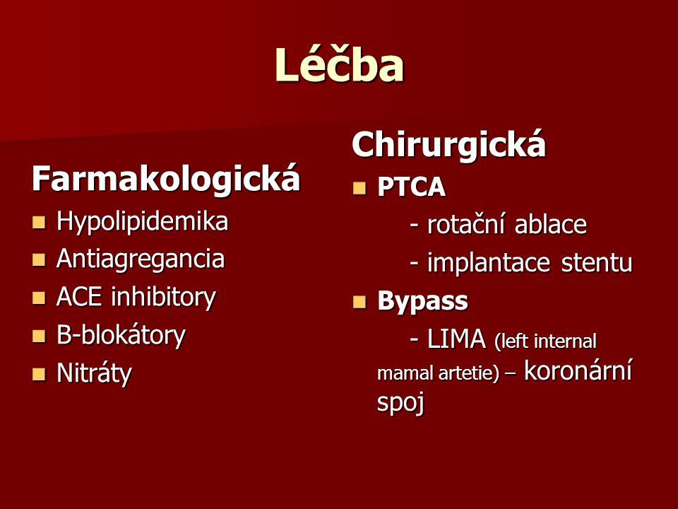 Léčba Farmakologická Hypolipidemika Hypolipidemika Antiagregancia Antiagregancia ACE inhibitory ACE inhibitory B-blokátory B-blokátory Nitráty Nitráty Chirurgická PTCA PTCA - rotační ablace - rotační ablace - implantace stentu - implantace stentu Bypass Bypass - LIMA (left internal mamal artetie) – koronární spoj - LIMA (left internal mamal artetie) – koronární spoj