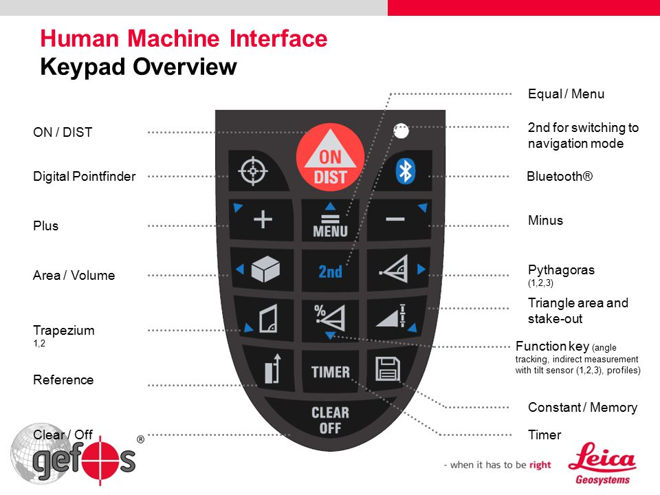 Human Machine Interface Keypad Overview Digital Pointfinder Plus Area / Volume Trapezium 1,2 Reference Clear / Off Bluetooth® Equal / Menu ON / DIST Minus Pythagoras (1,2,3) Triangle area and stake-out Function key (angle tracking, indirect measurement with tilt sensor (1,2,3), profiles) Constant / Memory Timer 2nd for switching to navigation mode