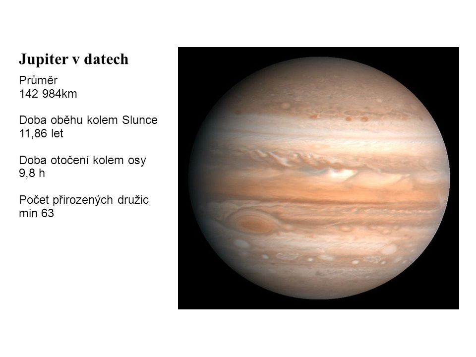 Jupiter v datech Průměr 142 984km Doba oběhu kolem Slunce 11,86 let Doba otočení kolem osy 9,8 h Počet přirozených družic min 63