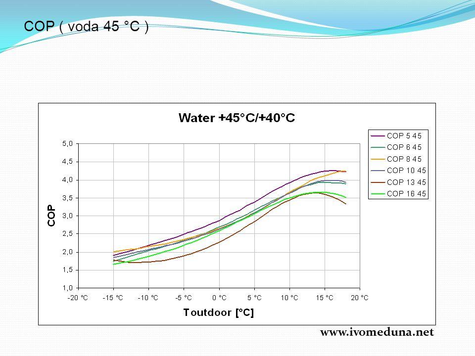 COP ( voda 45 °C ) www.ivomeduna.net
