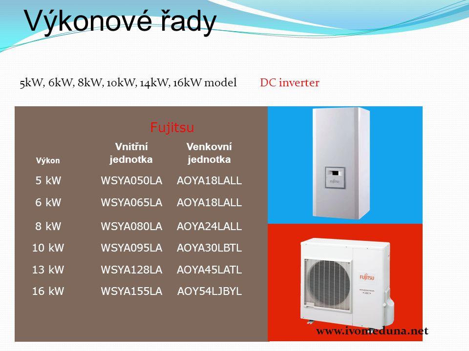 Výkonové řady Fujitsu Výkon Vnitřní jednotka Venkovní jednotka 5 kWWSYA050LAAOYA18LALL 6 kWWSYA065LAAOYA18LALL 8 kWWSYA080LAAOYA24LALL 10 kWWSYA095LAAOYA30LBTL 13 kWWSYA128LAAOYA45LATL 16 kWWSYA155LAAOY54LJBYL www.ivomeduna.net 5kW, 6kW, 8kW, 10kW, 14kW, 16kW model DC inverter