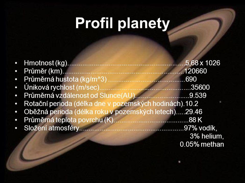 Profil planety Hmotnost (kg)...............................................................5,68 x 1026 Průměr (km)....................................