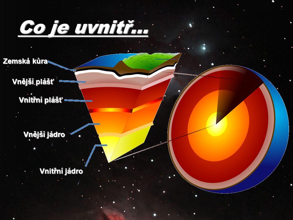 Co je uvnitř… Zemská kůra Vnější plášť Vnitřní plášť Vnitřní jádro Vnější jádro