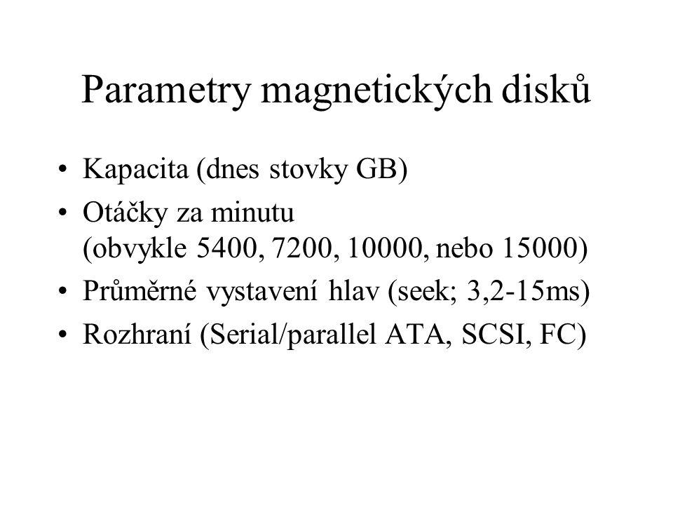 Parametry magnetických disků Kapacita (dnes stovky GB) Otáčky za minutu (obvykle 5400, 7200, 10000, nebo 15000) Průměrné vystavení hlav (seek; 3,2-15ms) Rozhraní (Serial/parallel ATA, SCSI, FC)