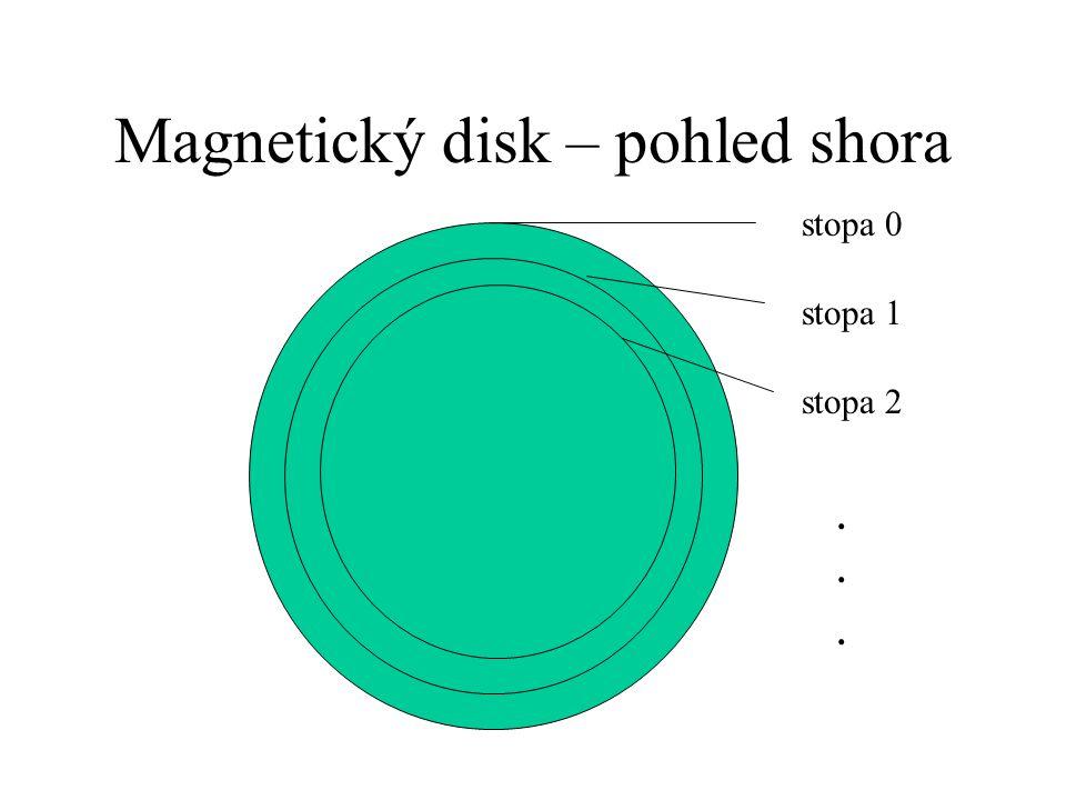 Magnetický disk – pohled shora stopa 0 stopa 1 stopa 2...