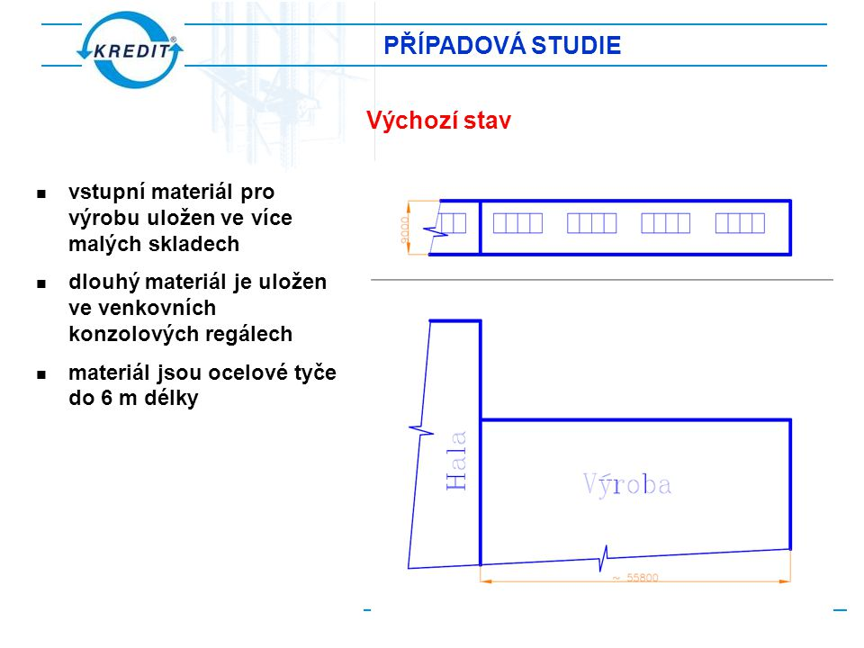 www.kredit.cz 29 PŘÍPADOVÁ STUDIE Výchozí stav vstupní materiál pro výrobu uložen ve více malých skladech dlouhý materiál je uložen ve venkovních konz